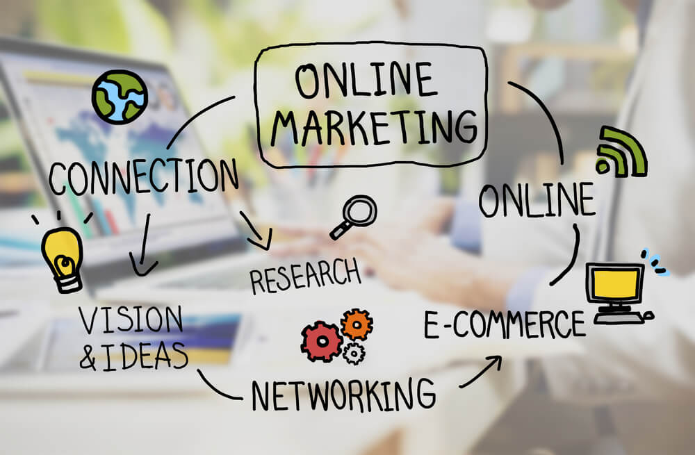 online-marketing-experts